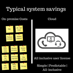 Alliance Cloud vs Premise (1)