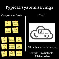Alliance Cloud vs Premise (1)